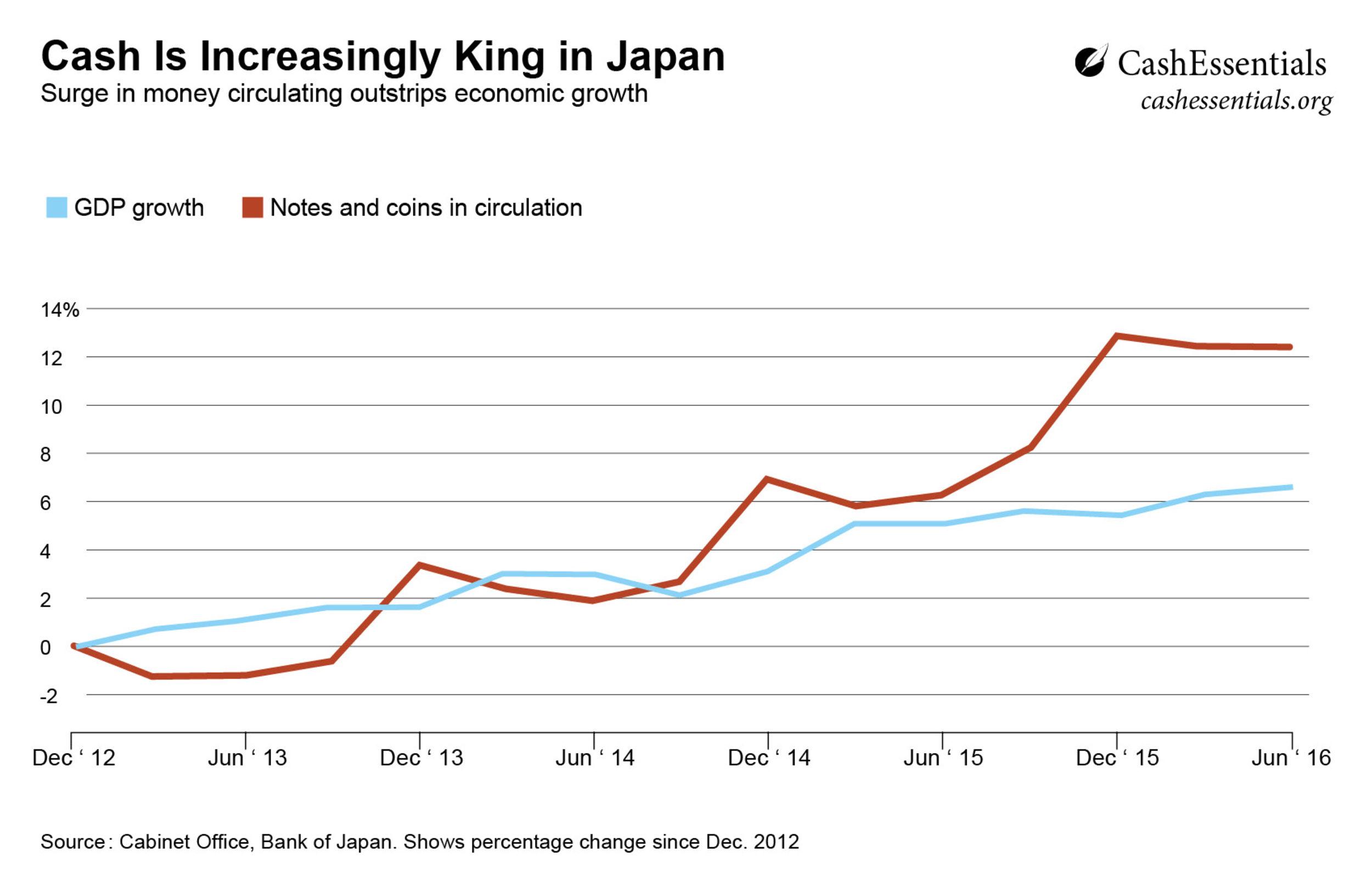 CE_Japan_Graph_01